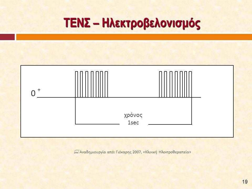 ΤΕΝΣ – Ηλεκτροβελονισμός Παράμετροι Εφαρμογής [2/2]
